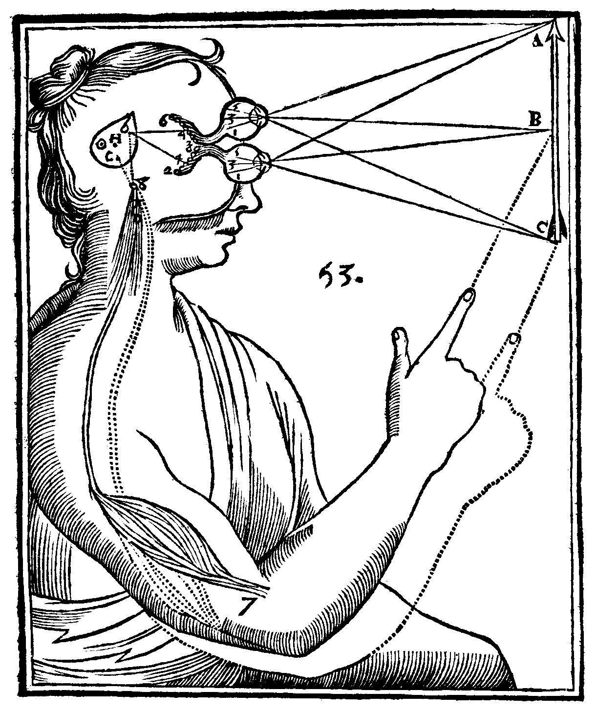 Descartes 1662