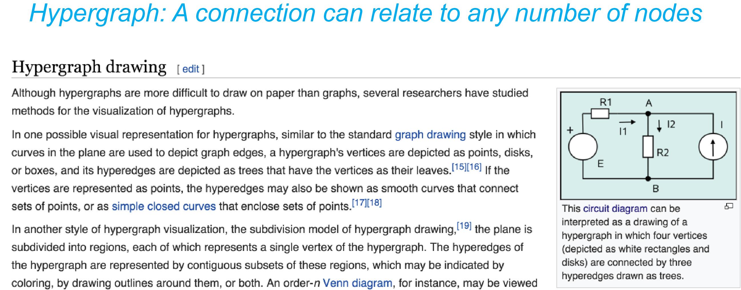 Hypergraph